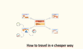 How  to travel in a cheaper way