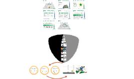 Sistema Integral de Movilidad Urbana - Chacao