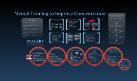 Copy of Copy of Mental Training to Improve Concentration