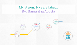 My Vision: 5 years later...