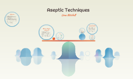 Aseptic Techniques