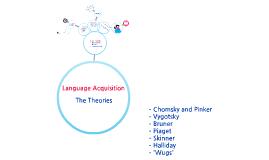 Copy of Language Acquisition: nativist, cognitivist, interactionist