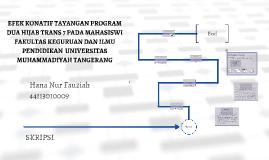 EFEK KONATIF TAYANGAN PROGRAM DUA HIJAB TRANS 7 PADA MAHASIS