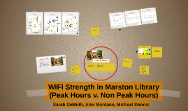Copy of WiFi Strength in Marston Library