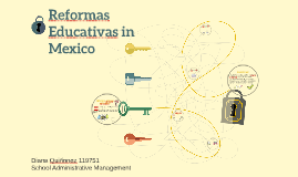 Reformas Educativas en Mexico
