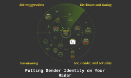 Transgender Patients