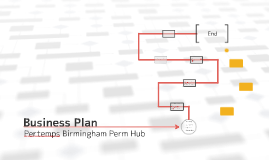 Business Plan - Pertemps