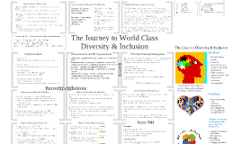 Copy of LBP Diversity & Inclusion Case
