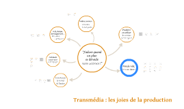 Copy of Transmédia : Les joies de la Production