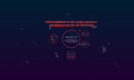 Copy of PROCEDIMIENTO DE CONCLUSION O CELEBRACION DE UN TRATADO