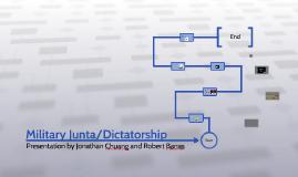 Military Junta/Dictatorship