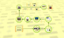 Copy of Copy of Proceso y experiecia en la sede Sonsón