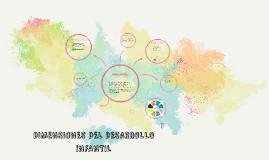 Copy of Copy of Copy of DIMENSIONES DEL DESARROLLO INFANTIL