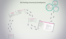 RA Training: Building Community