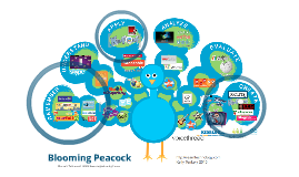 Blooming Peacock's Web 2.0