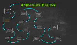 Copy of ADMINISTRACIÓN OPERACIONAL
