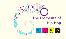 The Elements Of Hip-Hop by Gillian Duffy on Prezi