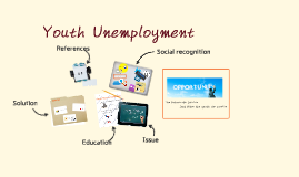 unemployment of youth