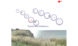 Particle Size