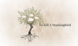 To Kill a Mockingbird Literary Critique