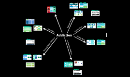 AQA-A A2 - PSYA4 Addiction Summary Diagram