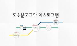 9.6 - 인천의 기온변화