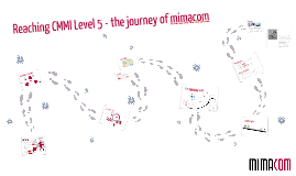 Reaching CMMI Level 5 - the journey of mimacom