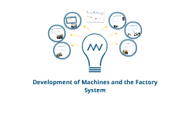 Development of Machines and the Factory System