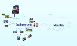 Environments & Identities Mood Board