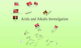 Acids and Alkalis Investigation