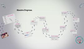Copy of Copy of Concepto de Gestión