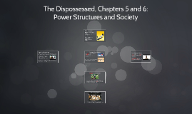 The Dispossessed, Chapters 5 and 6: Power Structures and Soc