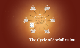 The Cycle of Socialization