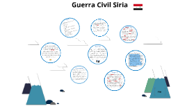 Copy of La guerra civil de Siria