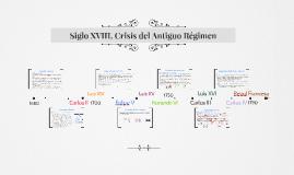 Siglo XVIII. Crisis del Antiguo Régimen
