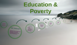 Education & Poverty