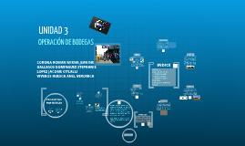 Copy of UNIDAD 3. OPERACIÓN DE BODEGAS