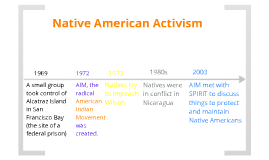 Civil Rights Timeline 3 (Native American Activism) by bryan ...