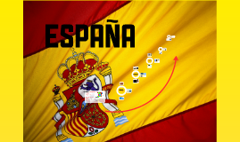 Chapter 1 Culture Lesson: España