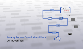 Learning Resource Center & Virtual Library