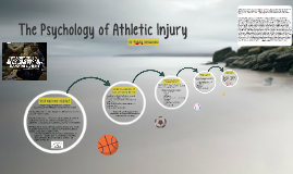 The Psychology of Athletic Injury