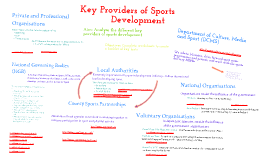 Key Providers of Sports Development
