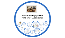 events that led up to the civil war essay » events leading up to the civil war dbq essays | essay about technology advantages yahoo completed coursework on resume keywords persuasive essay on.
