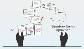 Copy of Зөвлөмж бичих аргачлал