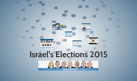 Israel's Elections 2015