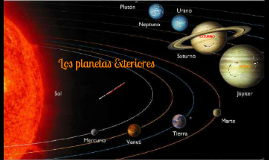 Copy of Los planetas Exteriores