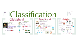 Biodiveristy 1:  Classification