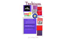 Copy of Element Presentation-Terbium