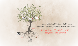 Non-Suicidal Self-Injury: Self harm, suicidal gestures, and