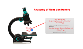 Anatomy of Next Gen Donors